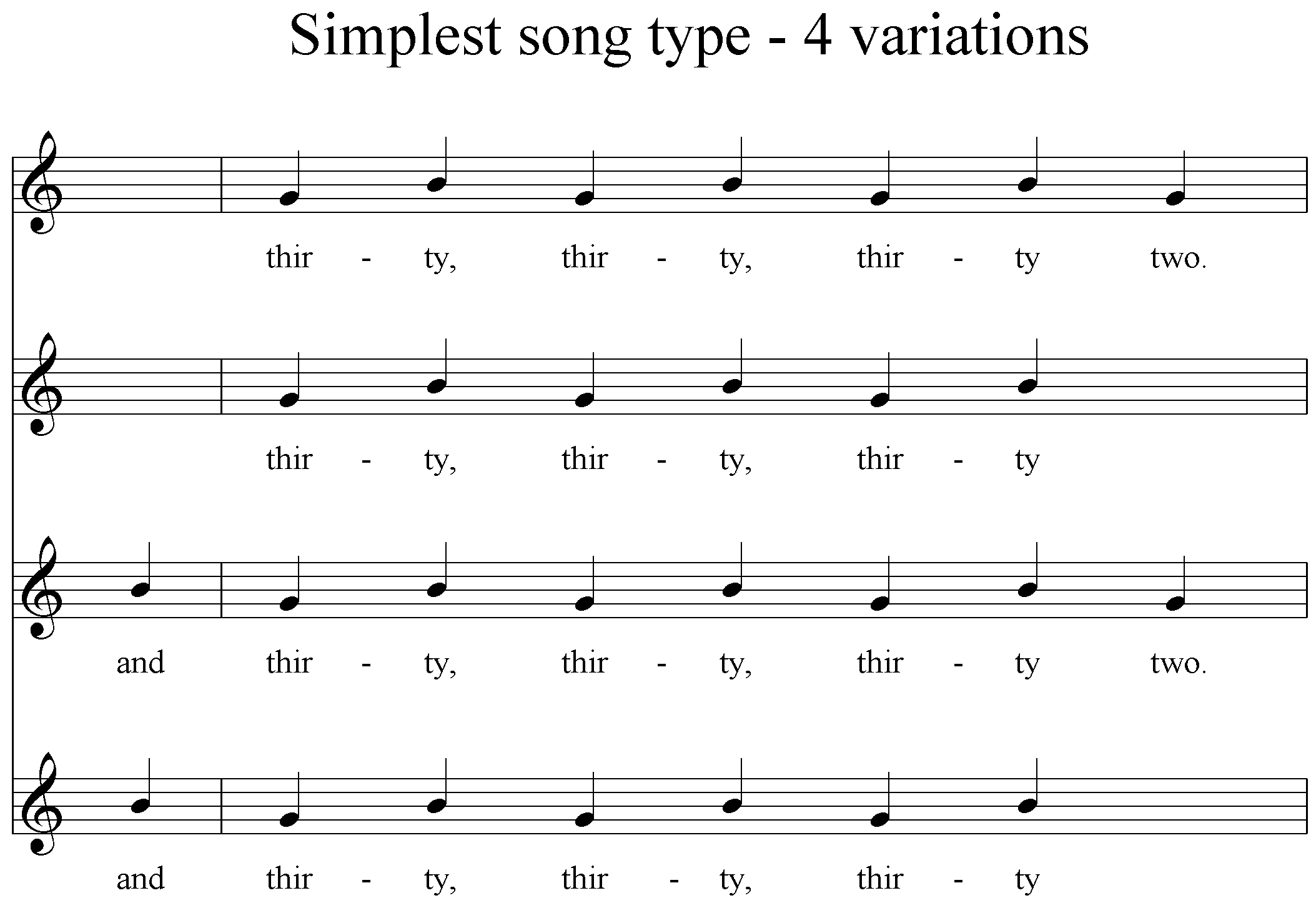 Figure 3 - notation of simplest song type