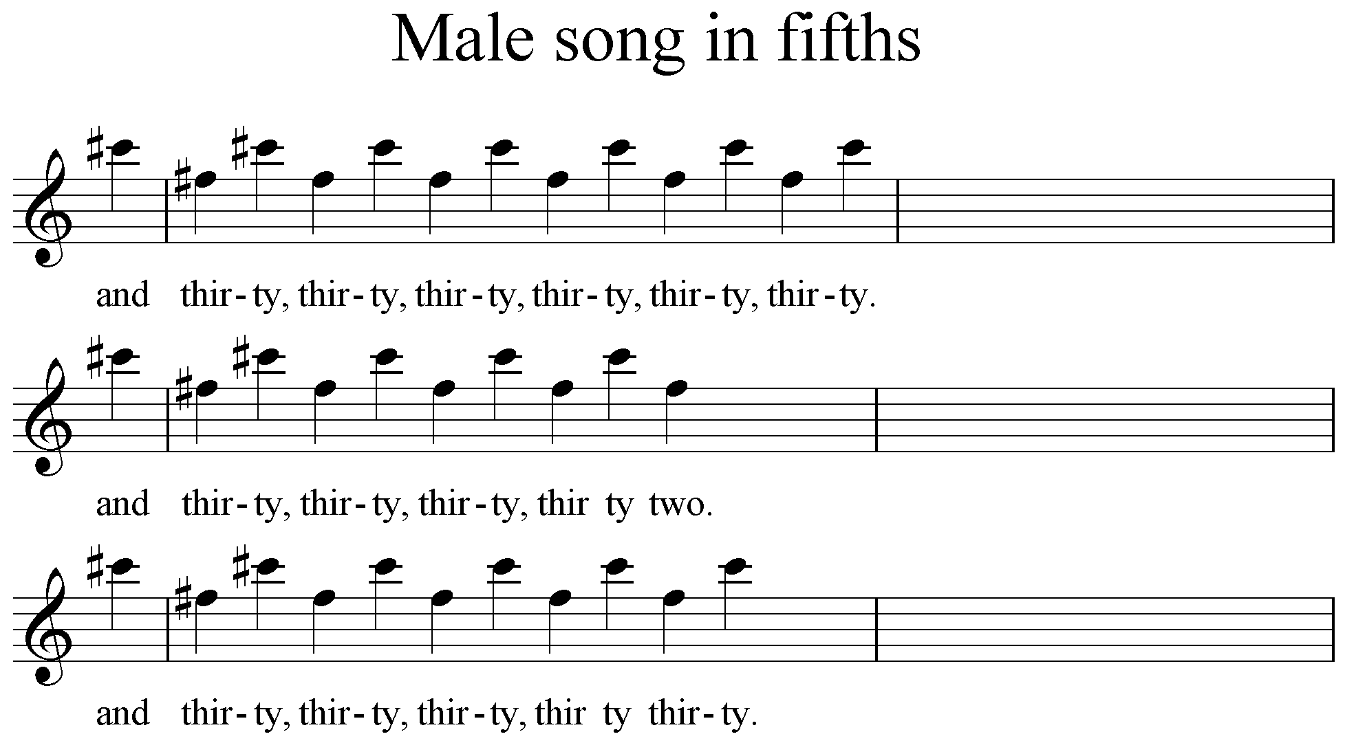 Figure 5 - inverted form of song in fifths